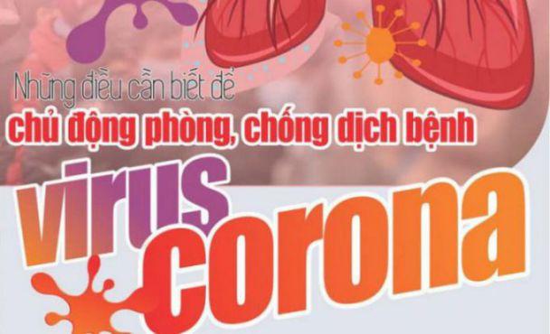 Những điều cần biết về virus corona
